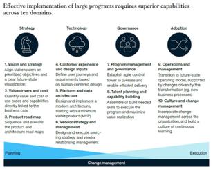 ניהול תוכניות טכנולוגיות גדולות בעידן הדיגיטלי