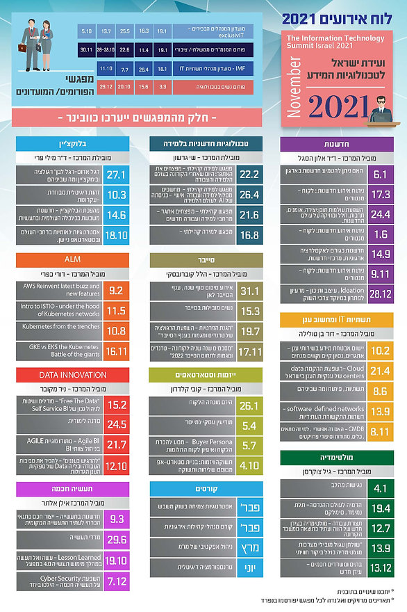אירועים 2021 (אורך).jpg