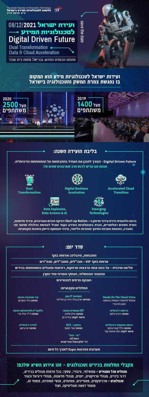 ועידה שנתית 2021_הזמנה מלאה_V6-01.jpg
