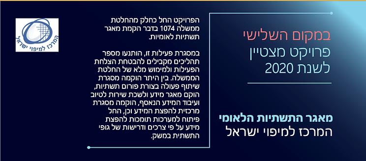 מקום שלישי - המרכז למיפוי ישראל.png