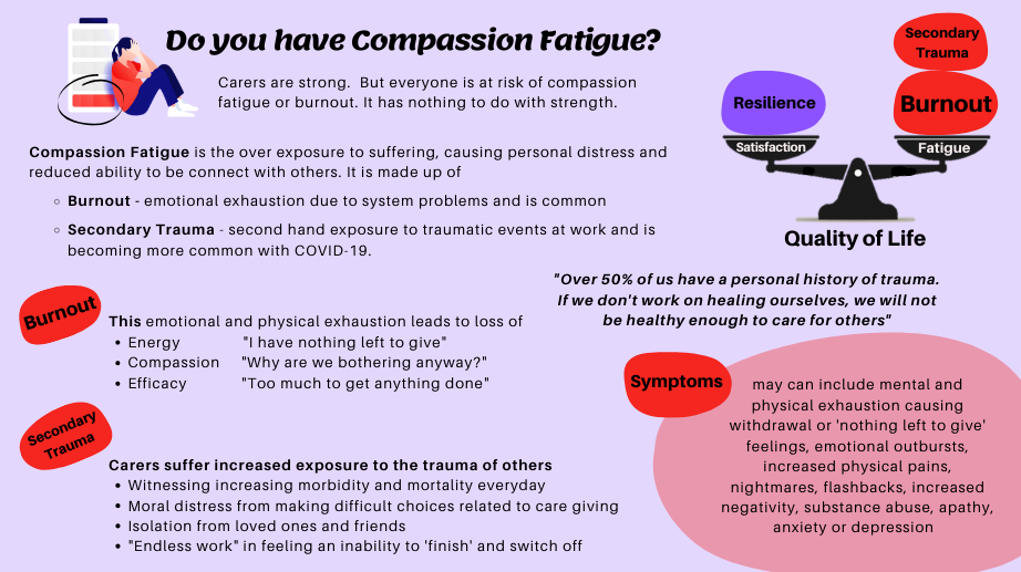 Website Compassion Fatigue.png