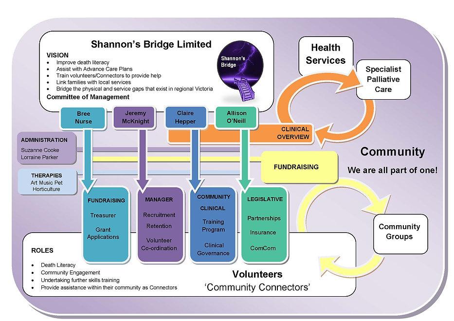 Structure SB 2020.jpg