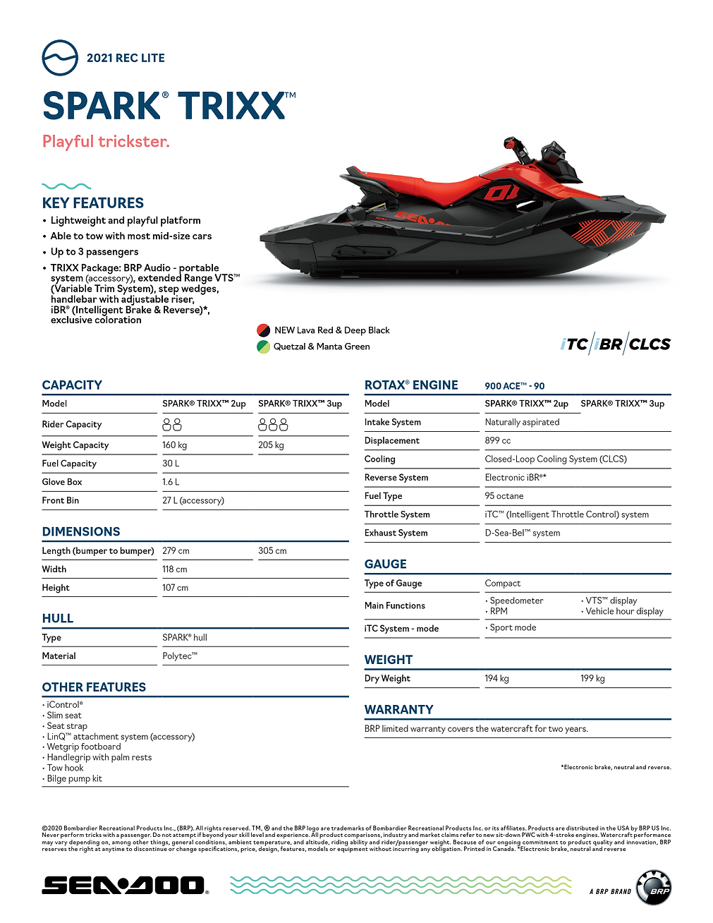 Spark Trix.png