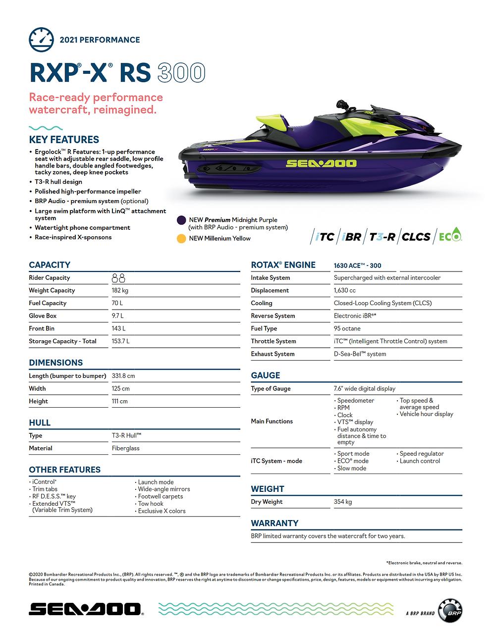 SeaDoo RXP RS 300.png