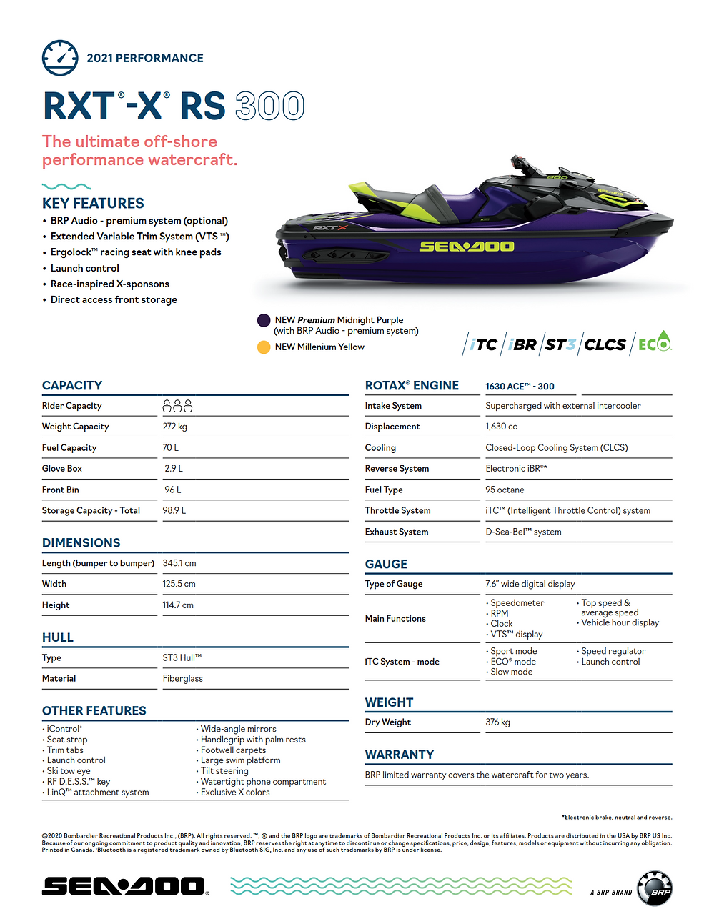 SeaDoo RXT X RS 300.png