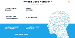 "What is ""Good Nutrition?"""