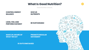 """What is """"Good Nutrition?"""""""