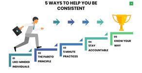 5 Ways To Help You Be Consistent