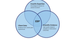 Evidence-Based Practice (How Coaches Should Coach)