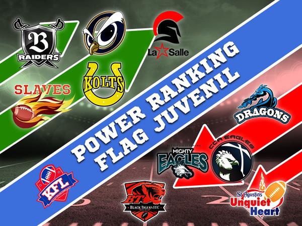 Flag Juvenil Power Ranking (After Week 2)