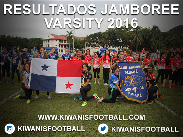 Resultados Jamboree Categoría Varsity 2016