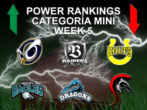 Power Ranking Week 5 Categoría Mini