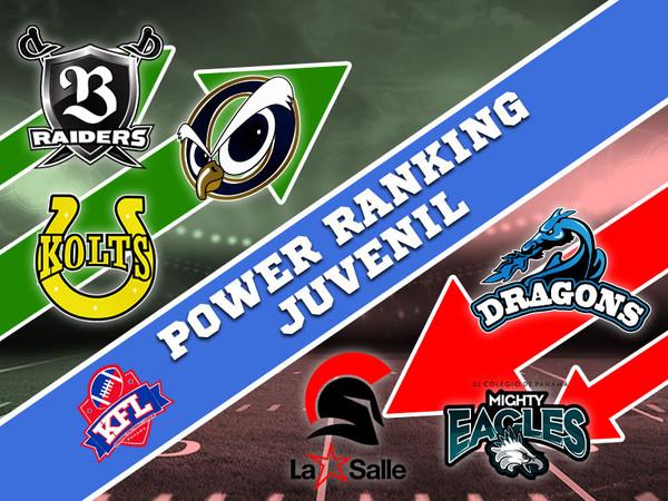 Power Ranking Juvenil - After Week 8