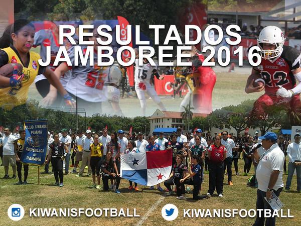 Resultados del Jamboree 2016 de categorías Mini y Juvenil