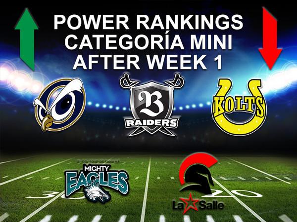 Power Ranking Mini Week 1
