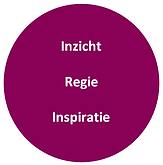 Button Groei.png