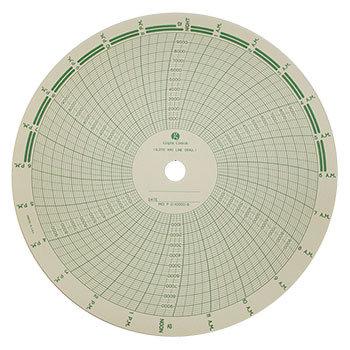 "8"" Recorder Chart 24Hr P_0-10000-8"