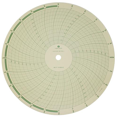 "8"" Recorder Chart, 12HR P_0-30000-8-12HR"
