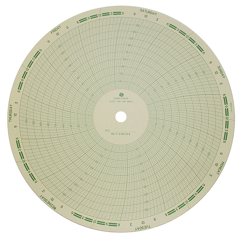"12"" Recorder Chart P_0-2500-0-150-12-8HR"
