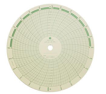 "8"" Recorder Chart 24Hr P_0-2000-8"