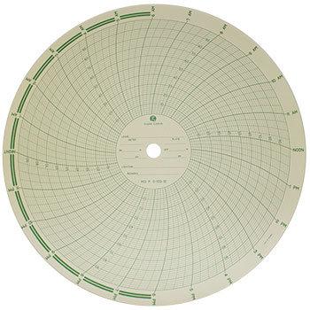 "12"" Recorder Chart 24Hr P_0-100-12"