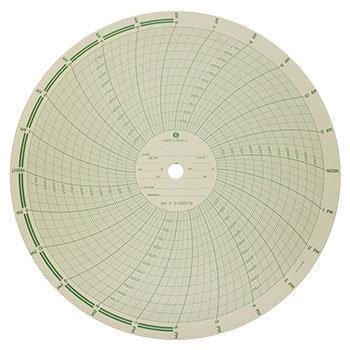 "12"" Recorder Chart P_0-3000-12-60MIN"