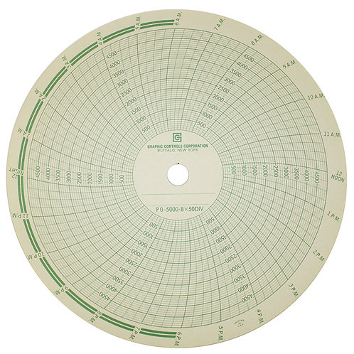 "8"" Recorder Chart 24Hr P_0-5000-8"
