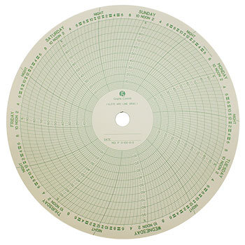 """8"""" Recorder Chart 7Day P_0-100-8S"""