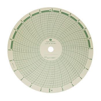 "8"" Recorder Chart 24Hr P_0-3000-8"
