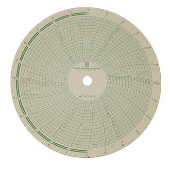 "8"" Recorder Chart 24Hr P_0-300-8"