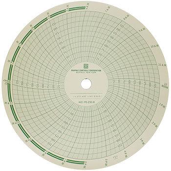 """8"""" Recorder Chart, 96MIN P_0-2000-8-96MIN"""