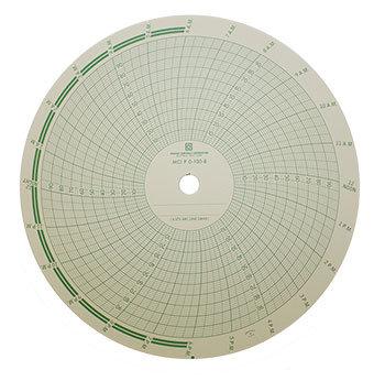 "8"" Recorder Chart 24Hr P_0-100-8"