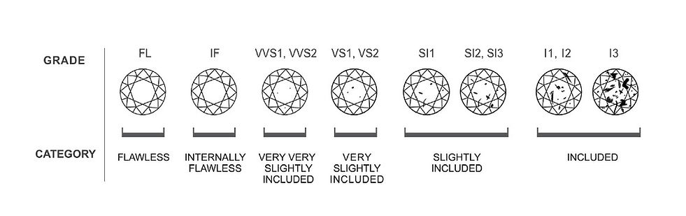 Diamond clarity grading 3.jpg
