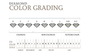 Diamond color grading.jpg