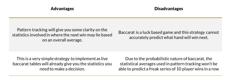 바카라 패턴 추적 프로 장단점