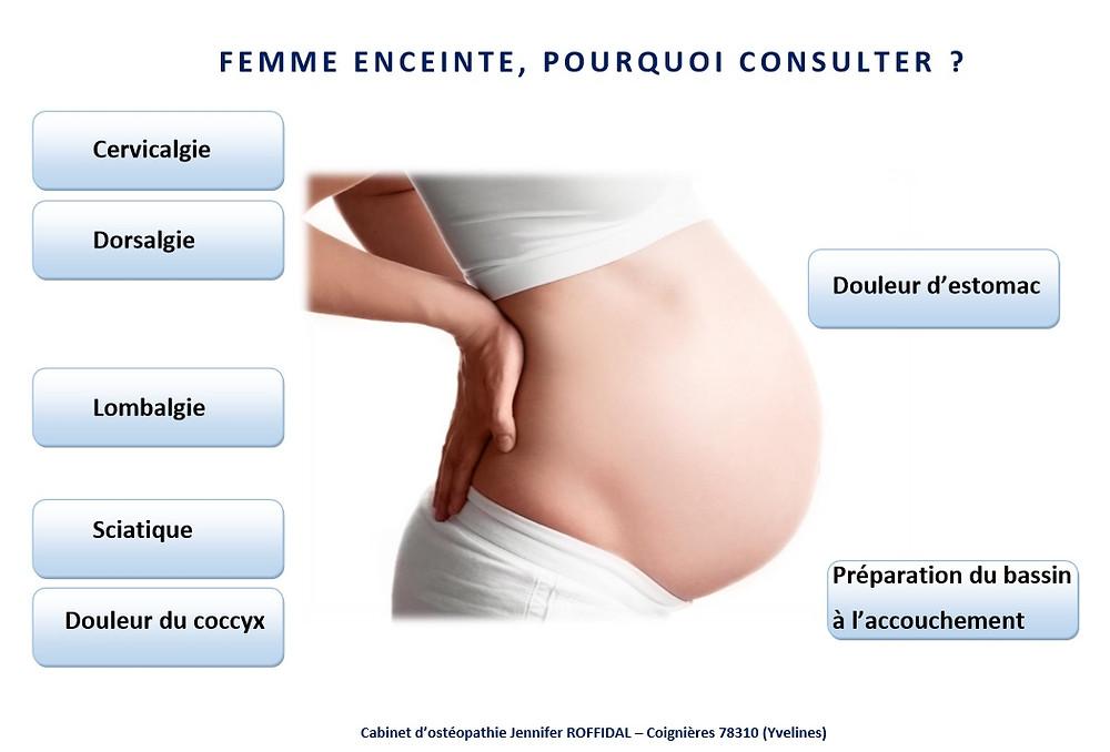 Ostéopathie & femme enceinte