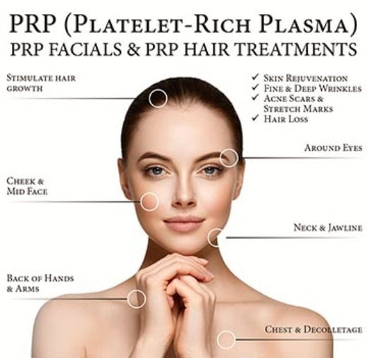 PRP Aesthetic Injections