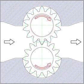 ギア歯の機能