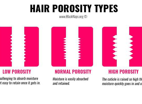How does porosity affect your waves?
