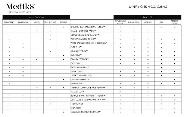 Layers Medik8.png