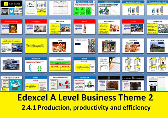 2.4.1 Production, productivity and efficiency - Theme 2 Edexcel A Level Business
