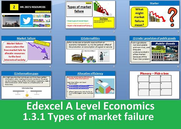 1.3.1 Types of market failure - Theme 1 Edexcel A Level Economics