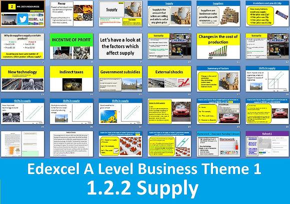 1.2.2 Supply - Theme 1 Edexcel A Level Business