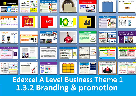 1.3.2 Branding and promotion - Theme 1 Edexcel A Level Business