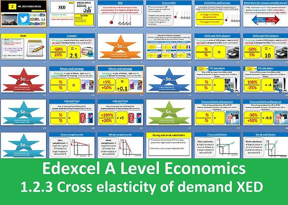 1.2.3 XED Cross elasticity of demand - Theme 1 Edexcel A Level Economics