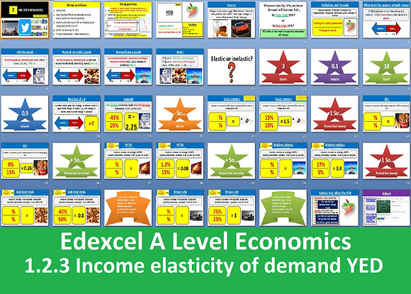 1.2.3 YED Income elasticity of demand - Theme 1 Edexcel A Level Economics