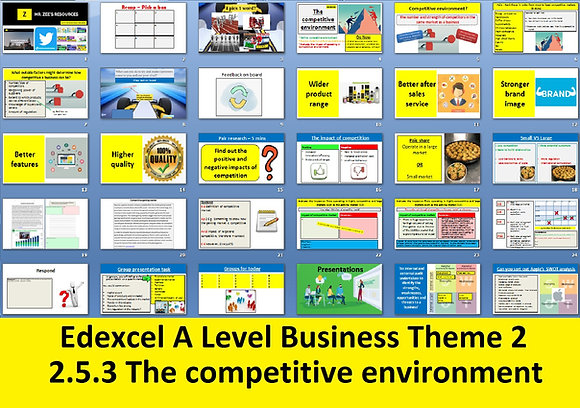 2.5.3 The competitive environment - Theme 2 Edexcel A Level Business