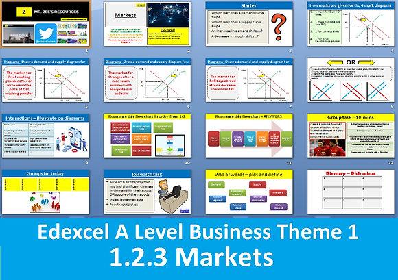 1.2.3 Markets - Theme 1 Edexcel A Level Business