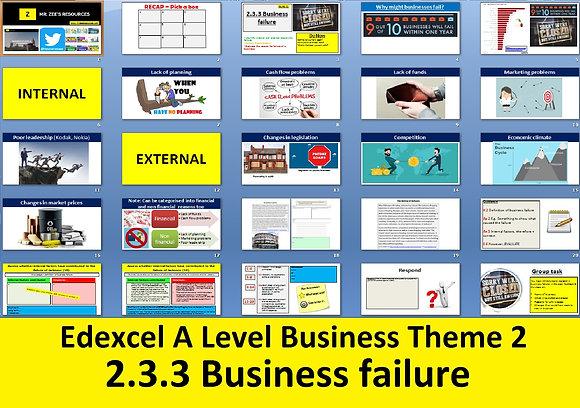 2.3.3 Business failure - Theme 2 Edexcel A Level Business