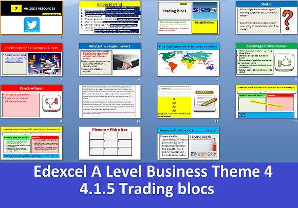 Edexcel A Level Business Theme 4 - 4.1.5 Trading blocs